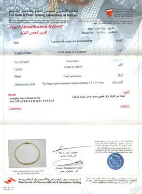 Bracelet Certificate